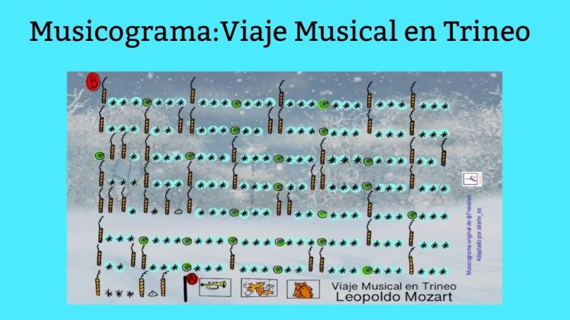 """Musicograma """"Viaje Musical en Trineo"""" de Leopoldo Mozart"""
